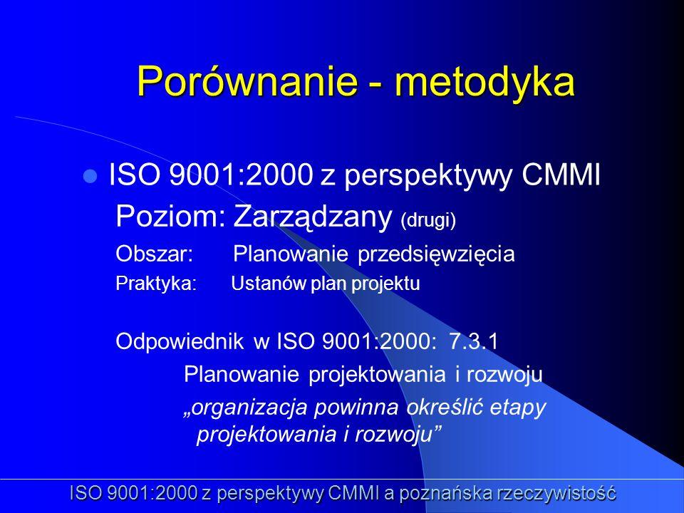 ISO 9001:2000 z perspektywy CMMI
