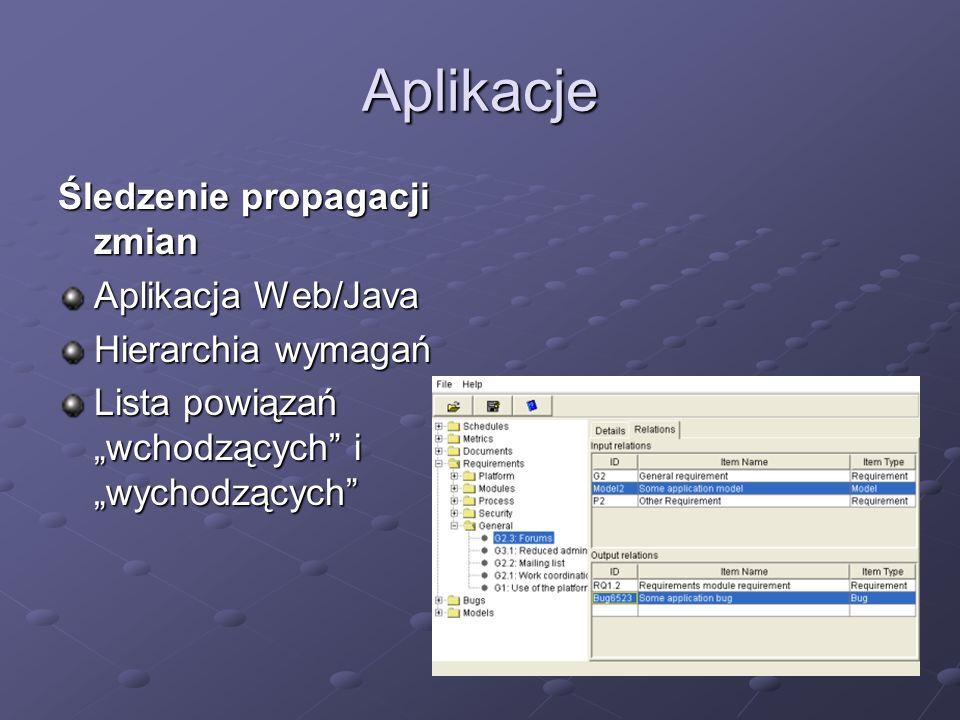 Aplikacje Śledzenie propagacji zmian Aplikacja Web/Java