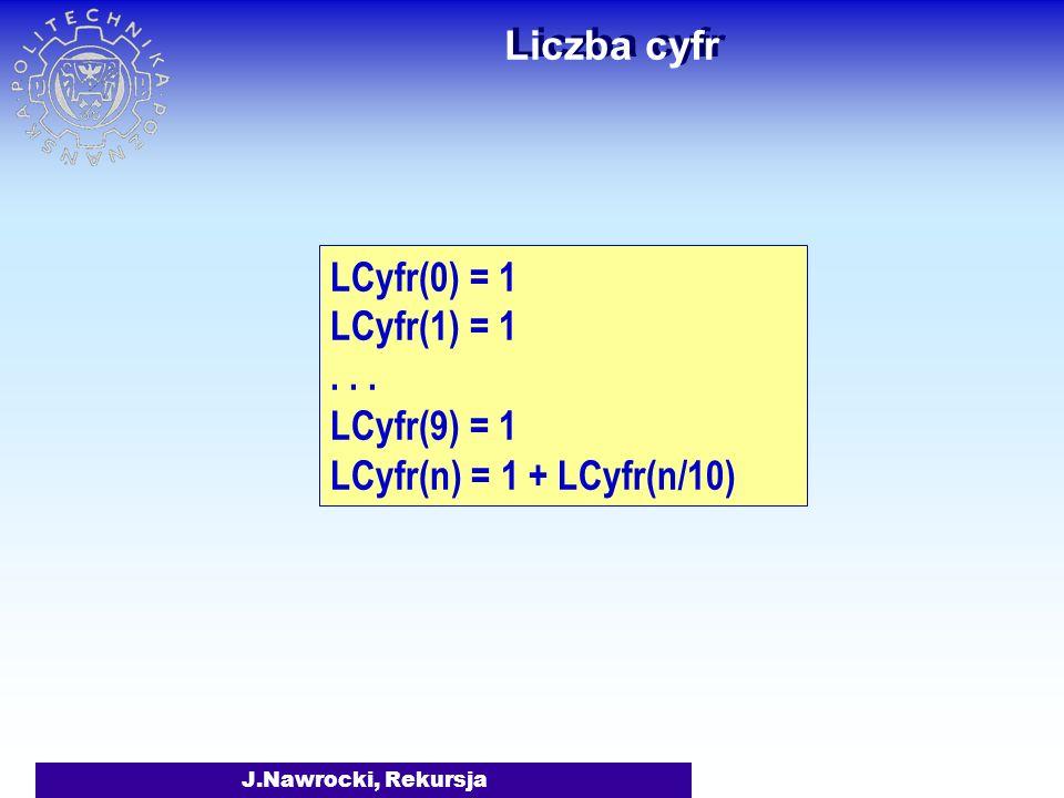 Liczba cyfr LCyfr(0) = 1 LCyfr(1) = 1 . . . LCyfr(9) = 1