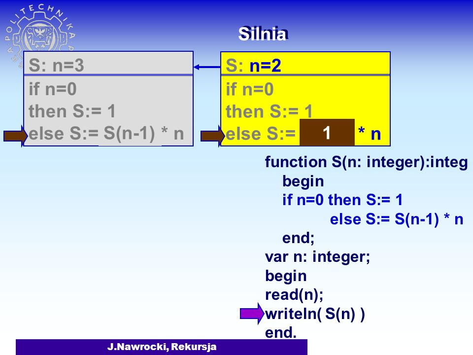 Silnia S: n=3 if n=0 then S:= 1 else S:= S(n-1) * n S: n=2 if n=0