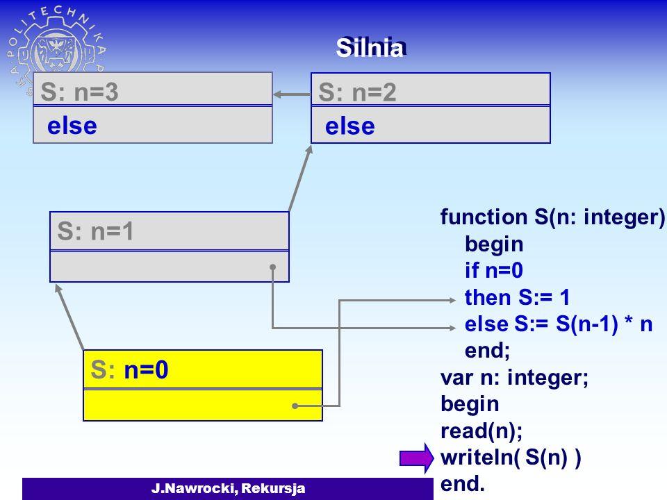 Silnia S: n=3 else S: n=2 else S: n=1 S: n=0