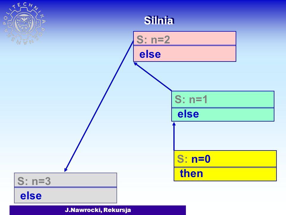 Silnia S: n=2 else S: n=1 else S: n=0 then S: n=3 else