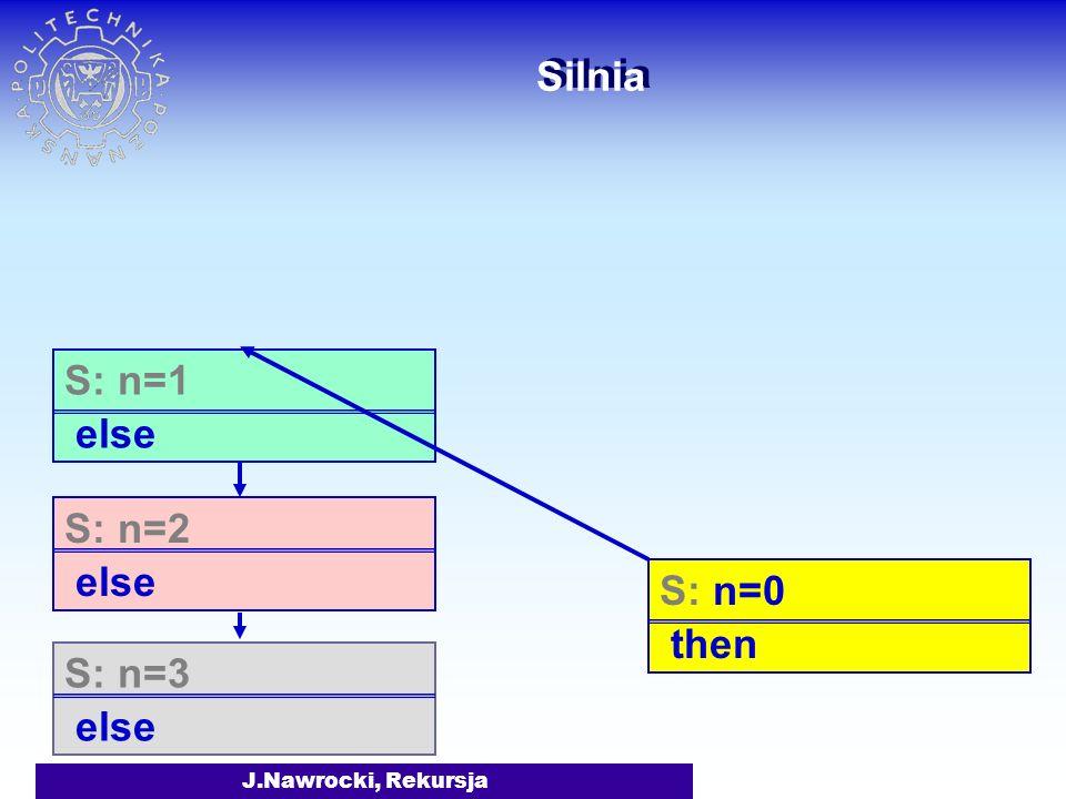 Silnia S: n=1 else S: n=2 else S: n=0 then S: n=3 else