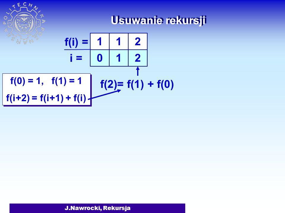 Usuwanie rekursji f(i) = i = 1 1 2 f(2)= f(1) + f(0)