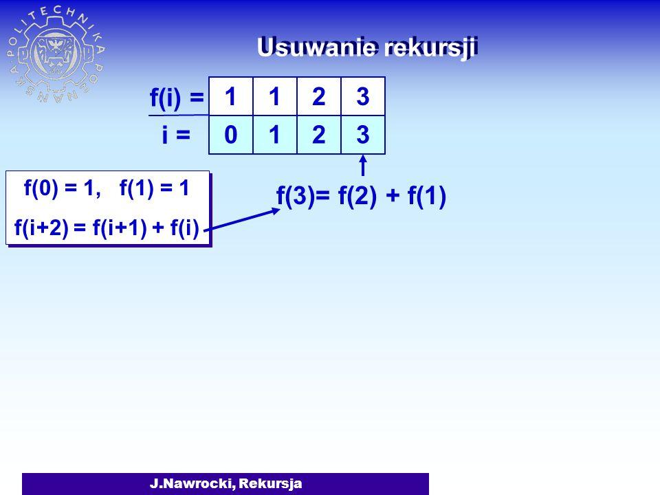 Usuwanie rekursji f(i) = i = 1 1 2 3 f(3)= f(2) + f(1)
