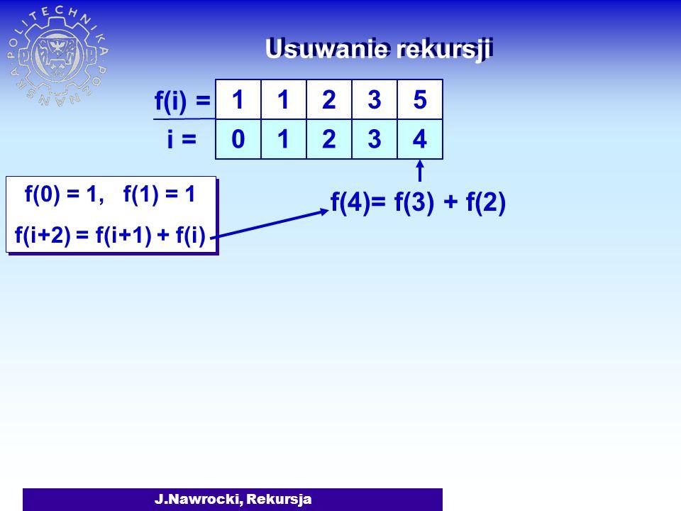 Usuwanie rekursji f(i) = i = 1 1 2 3 5 4 f(4)= f(3) + f(2)