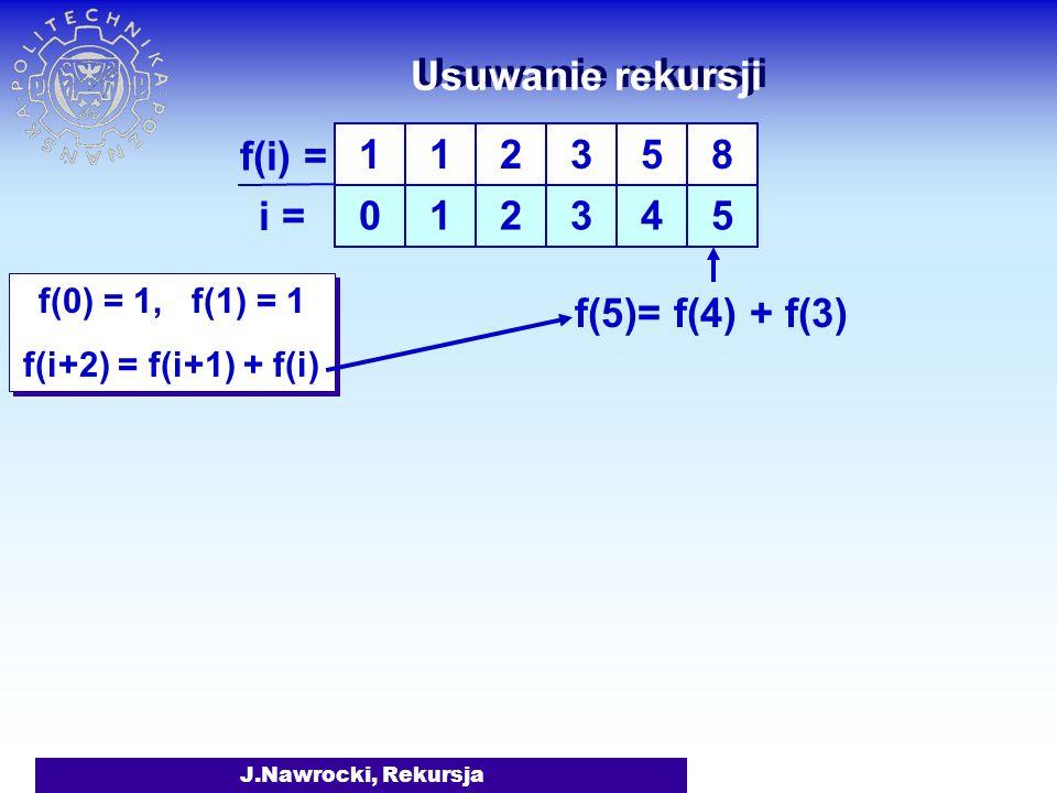 Usuwanie rekursji f(i) = i = 1 1 2 3 5 4 8 5 f(5)= f(4) + f(3)
