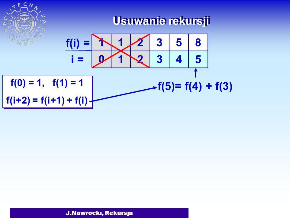 Usuwanie rekursji f(i) = i = 1 1 2 3 5 4 8 5 1 2 f(5)= f(4) + f(3)