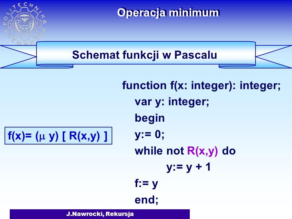 Schemat funkcji w Pascalu