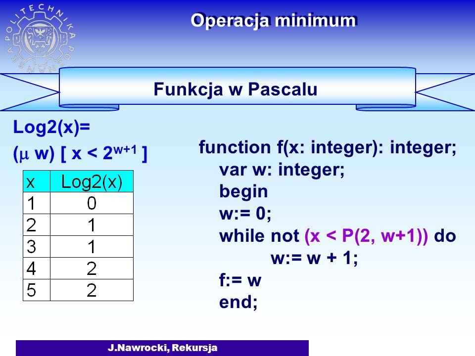 Operacja minimum Funkcja w Pascalu