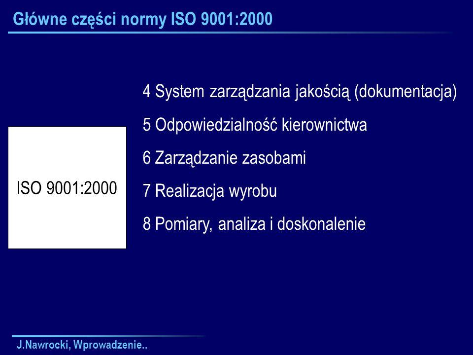 Główne części normy ISO 9001:2000