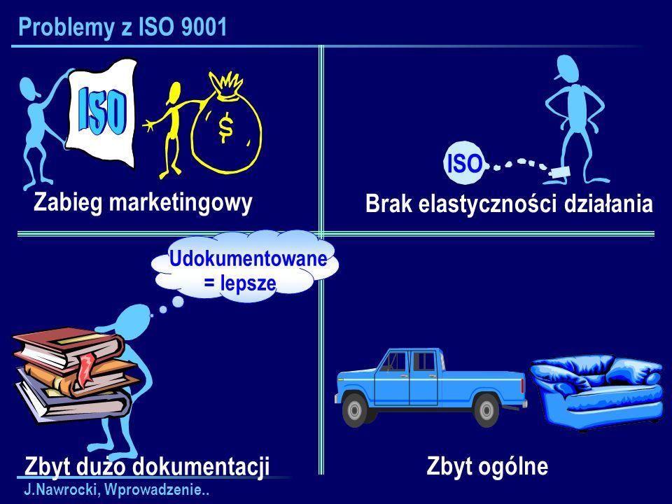 ISO Problemy z ISO 9001 ISO Zabieg marketingowy