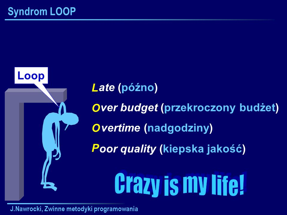 Crazy is my life! Syndrom LOOP Loop L ate (późno) O