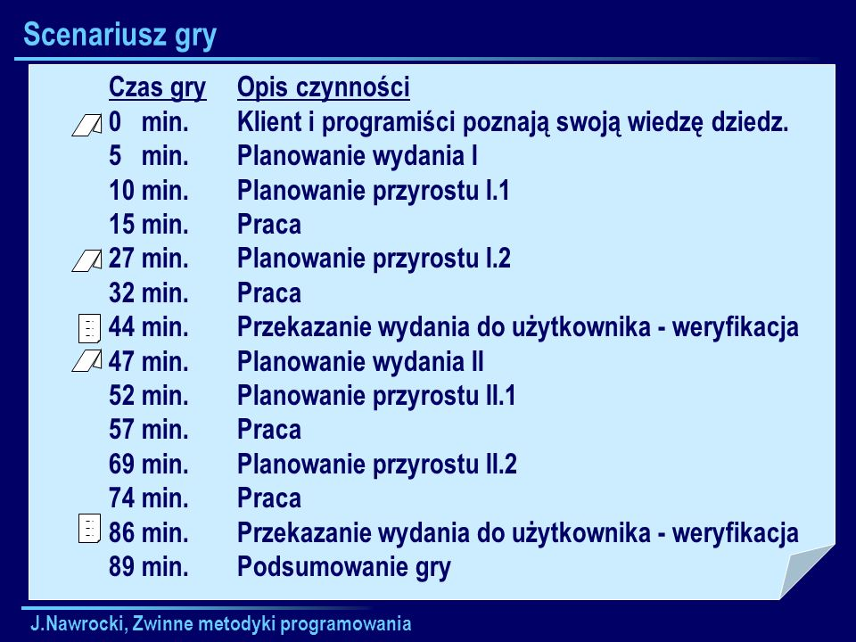 Scenariusz gry Czas gry 0 min. 5 min. 10 min. 15 min. 27 min. 32 min.