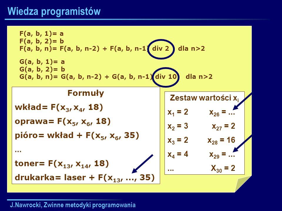 Wiedza programistów Formuły wkład= F(x3, x4, 18) oprawa= F(x5, x6, 18)