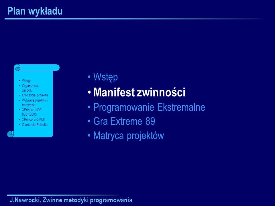 Manifest zwinności Plan wykładu Wstęp Programowanie Ekstremalne