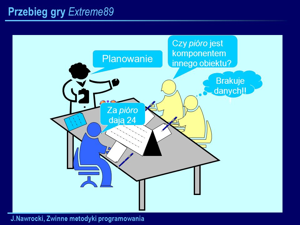 Przebieg gry Extreme89 Planowanie