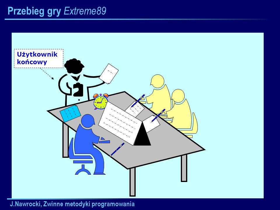 Przebieg gry Extreme89 J.Nawrocki, Zwinne metodyki programowania