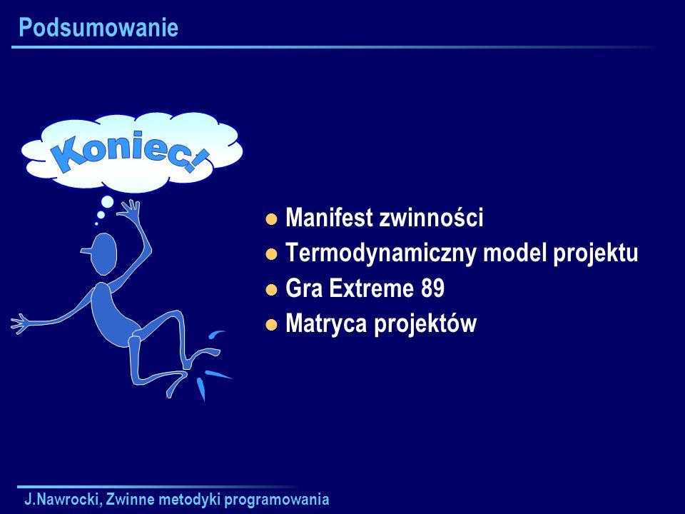 Koniec! Podsumowanie Manifest zwinności Termodynamiczny model projektu