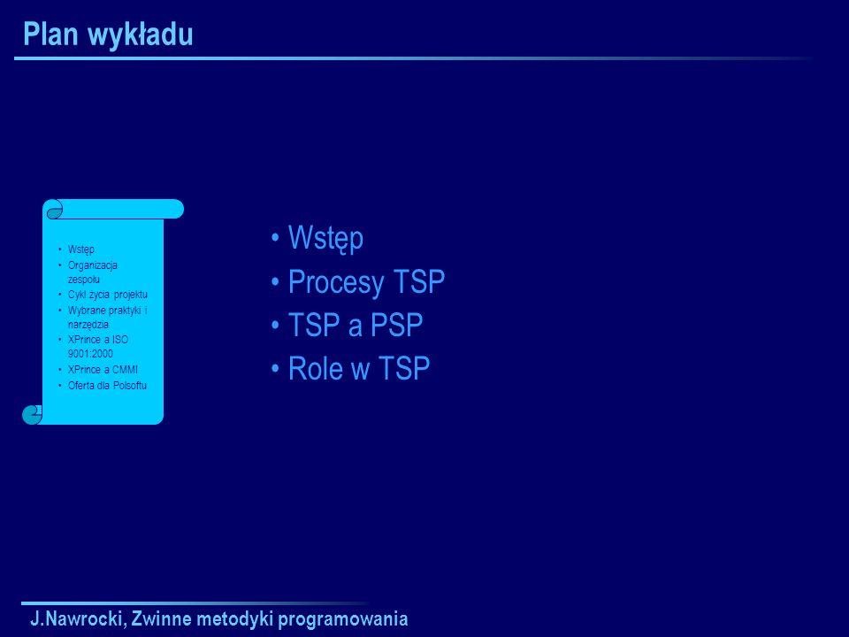 Plan wykładu Wstęp Procesy TSP TSP a PSP Role w TSP