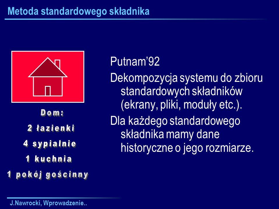 Metoda standardowego składnika