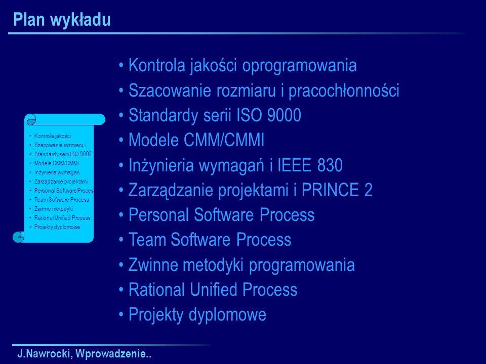 Kontrola jakości oprogramowania Szacowanie rozmiaru i pracochłonności