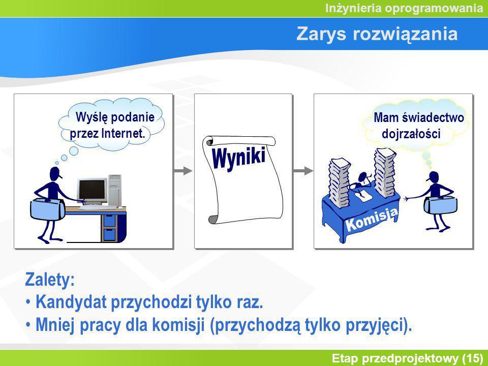 Wyniki Komisja Zarys rozwiązania Zalety: