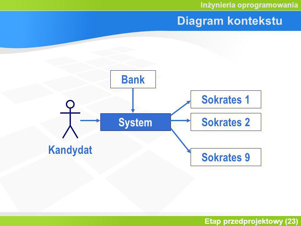 Diagram kontekstu Bank Sokrates 1 System Sokrates 2 Kandydat Sokrates 9
