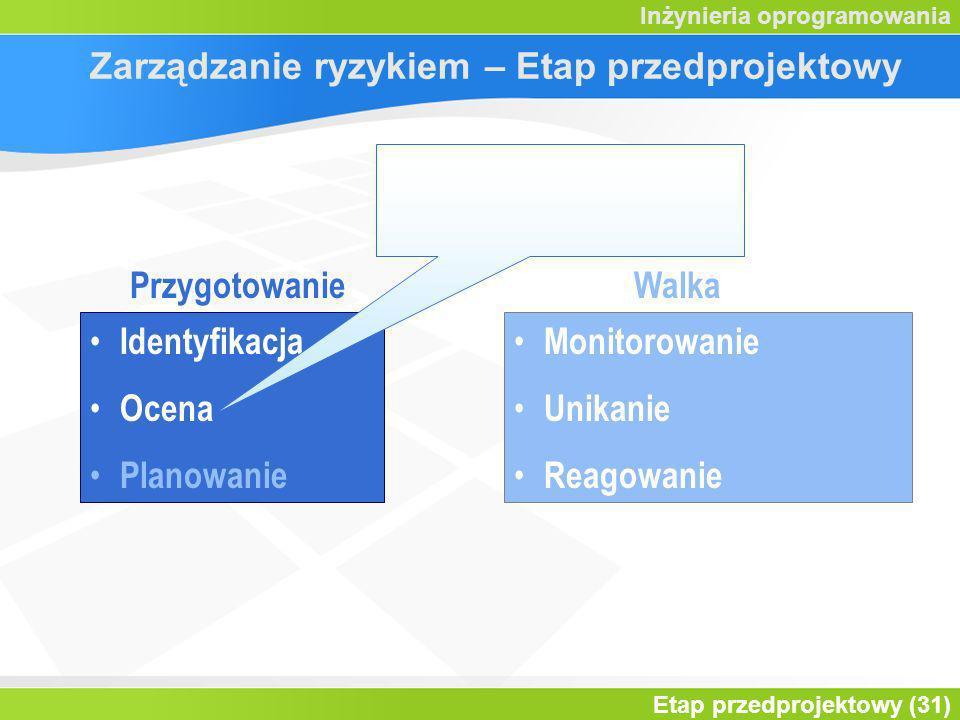 Zarządzanie ryzykiem – Etap przedprojektowy