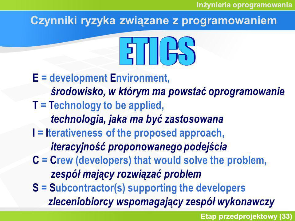 Czynniki ryzyka związane z programowaniem