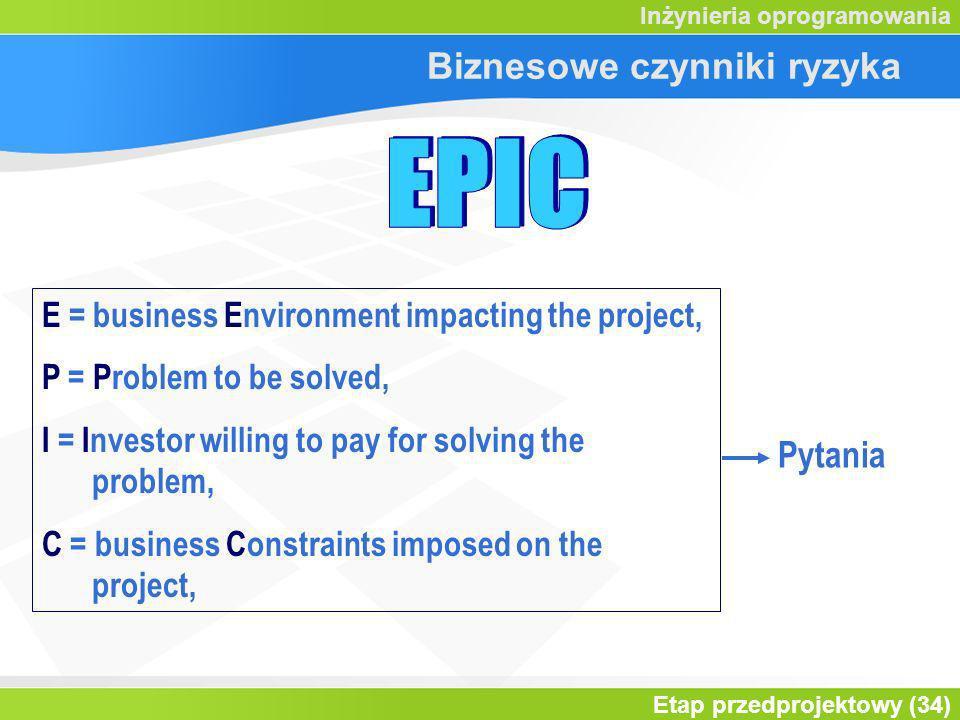 Biznesowe czynniki ryzyka