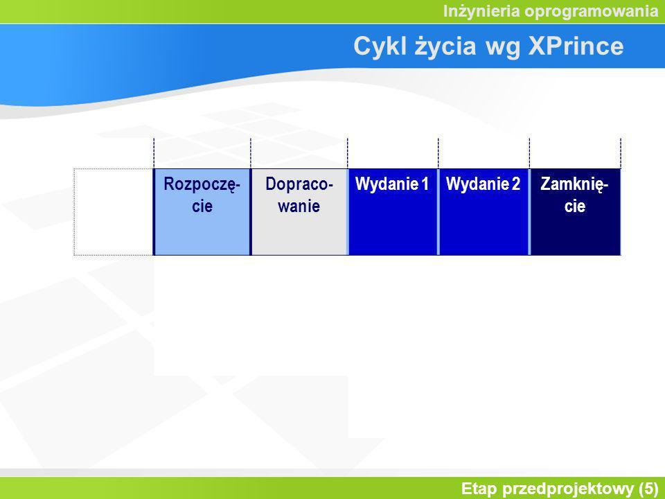 Cykl życia wg XPrince Rozpoczę-cie Dopraco-wanie Wydanie 1 Wydanie 2