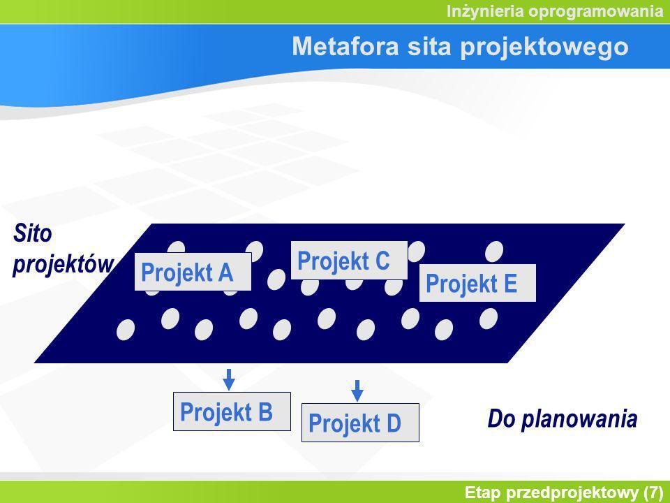 Metafora sita projektowego