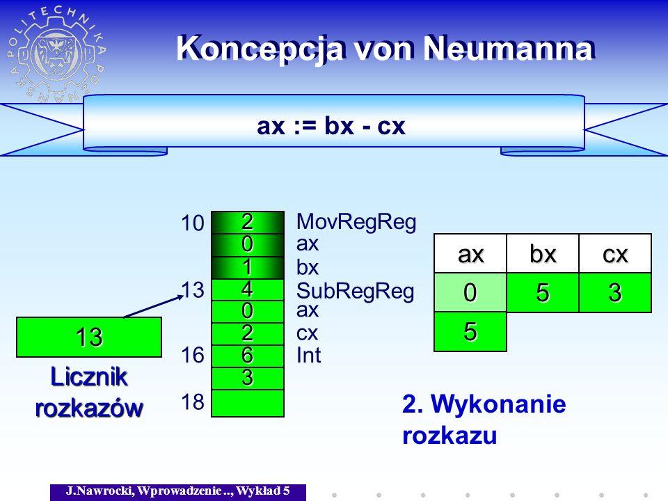 Koncepcja von Neumanna
