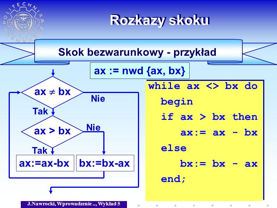 Skok bezwarunkowy - przykład J.Nawrocki, Wprowadzenie .., Wykład 5