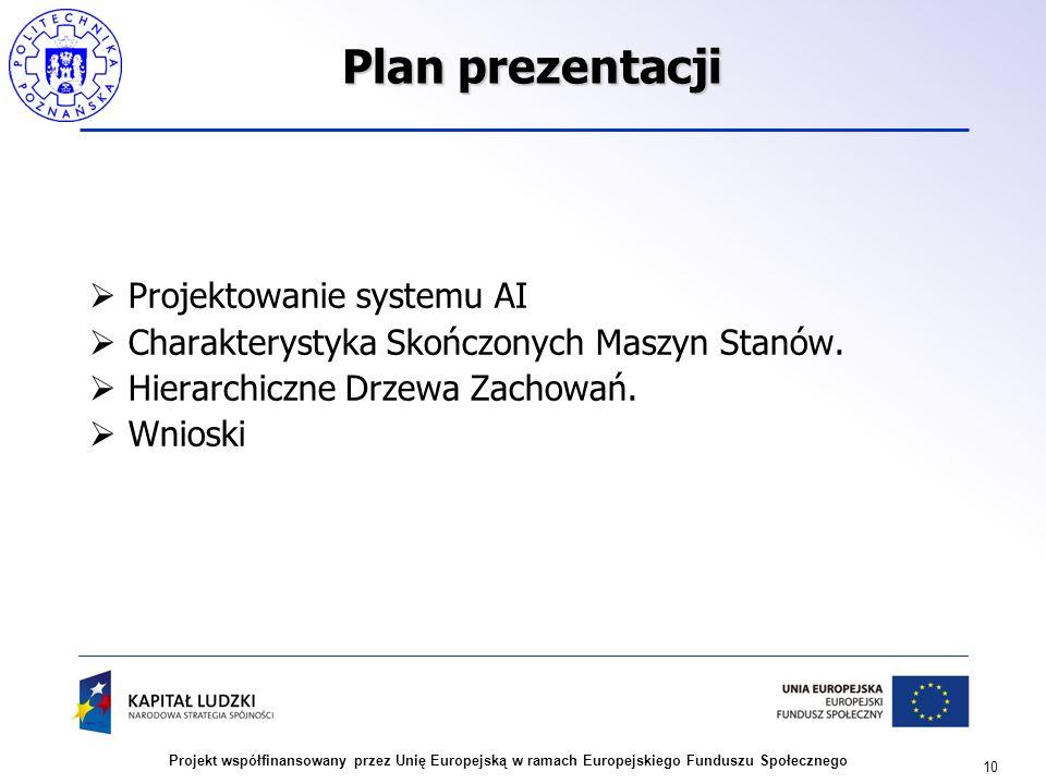 Plan prezentacji Projektowanie systemu AI