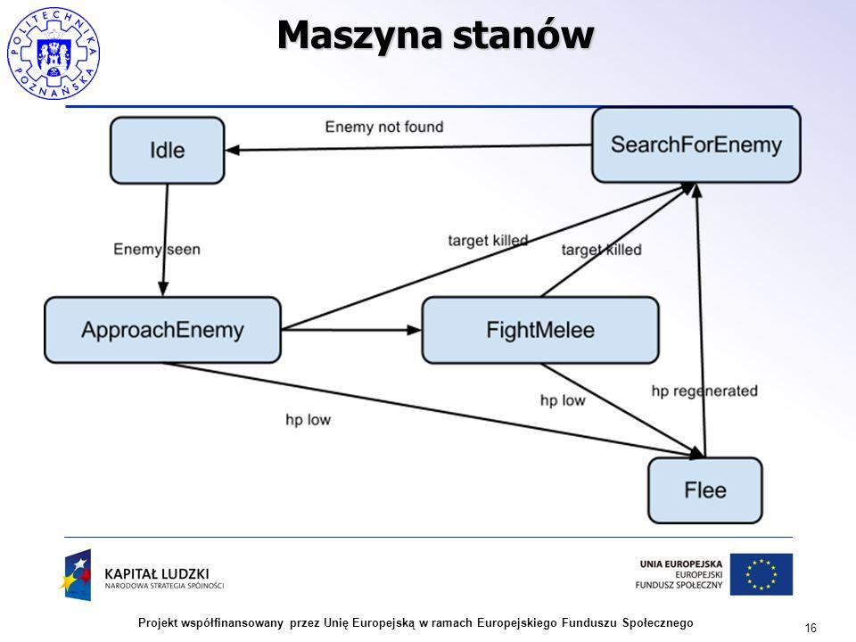 Maszyna stanów Projekt współfinansowany przez Unię Europejską w ramach Europejskiego Funduszu Społecznego.