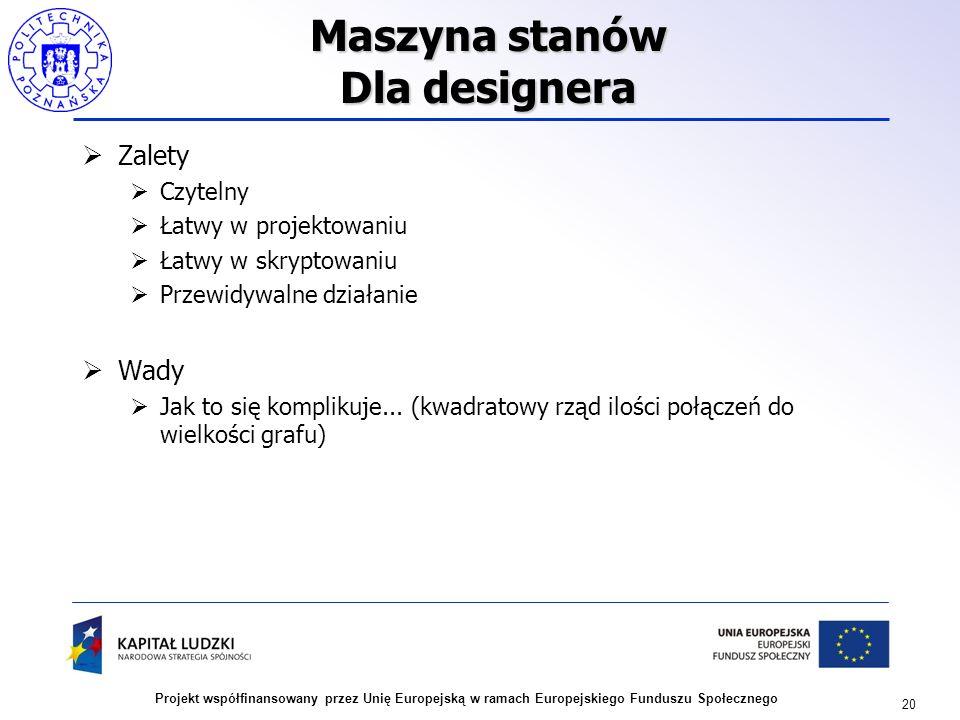 Maszyna stanów Dla designera