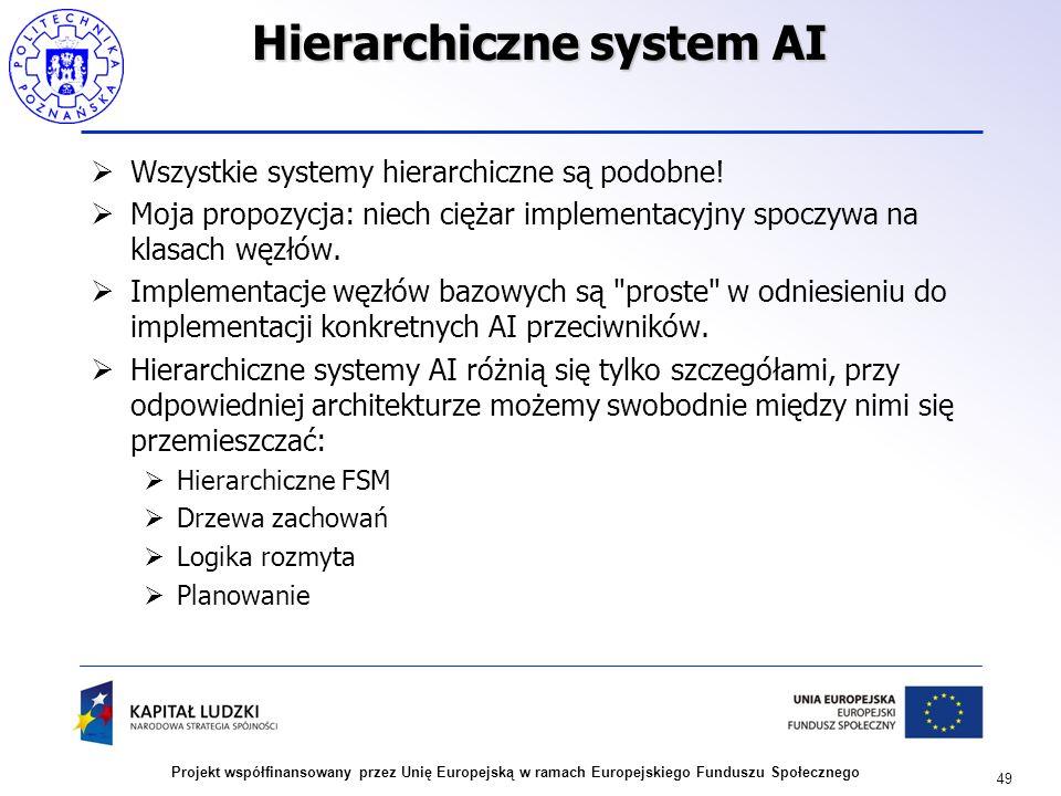 Hierarchiczne system AI