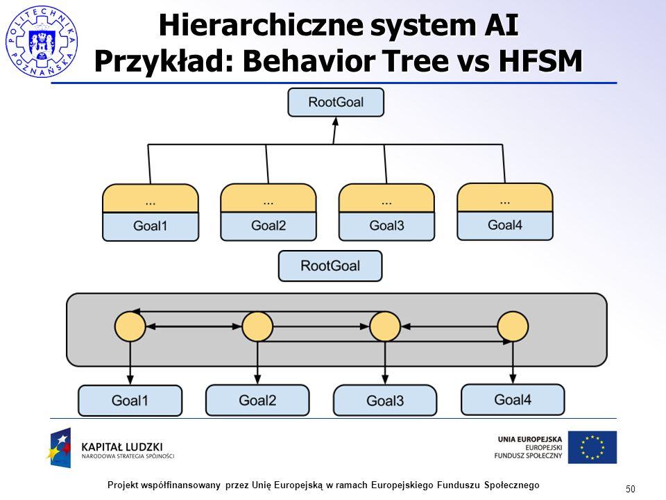 Hierarchiczne system AI Przykład: Behavior Tree vs HFSM