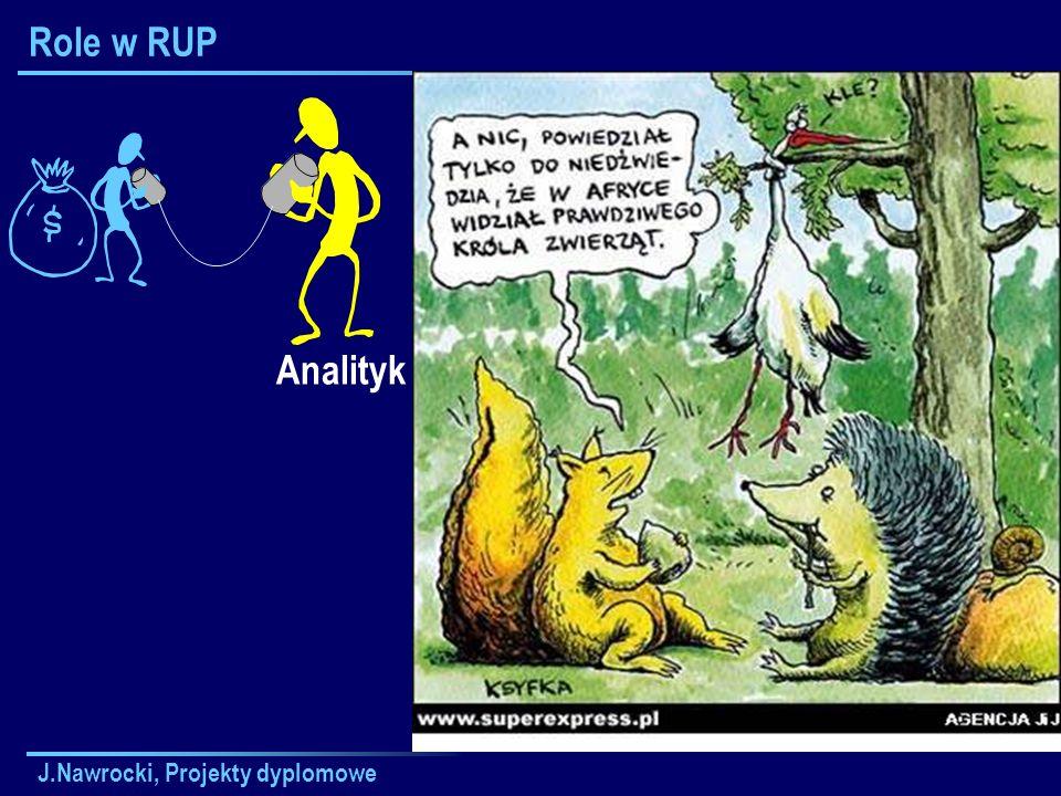 Role w RUP Analityk J.Nawrocki, Projekty dyplomowe