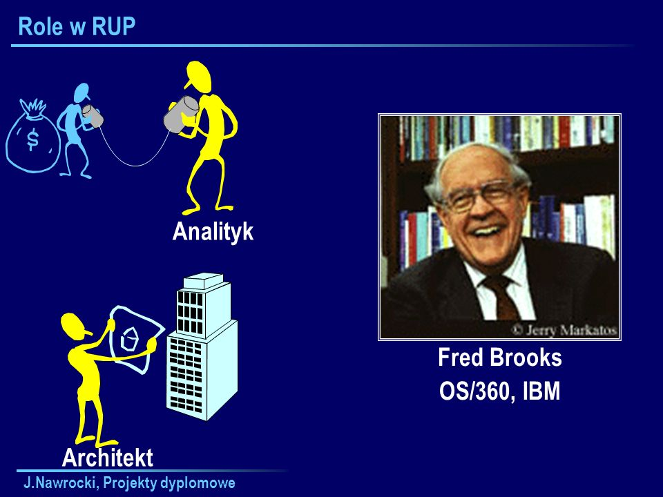 Role w RUP Analityk Fred Brooks OS/360, IBM Architekt