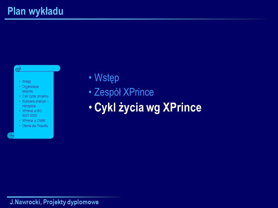 Cykl życia wg XPrince Plan wykładu Wstęp Zespół XPrince
