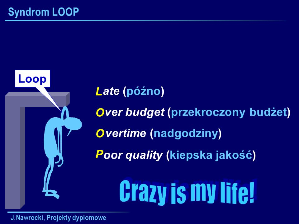 Crazy is my life! Syndrom LOOP Loop L ate (późno) O