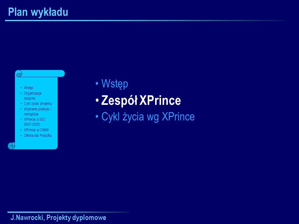 Zespół XPrince Plan wykładu Wstęp Cykl życia wg XPrince