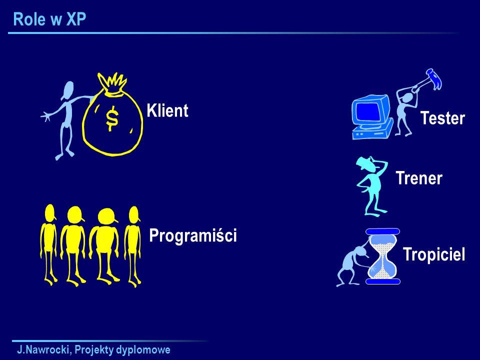 Role w XP Klient Tester Trener Programiści Tropiciel