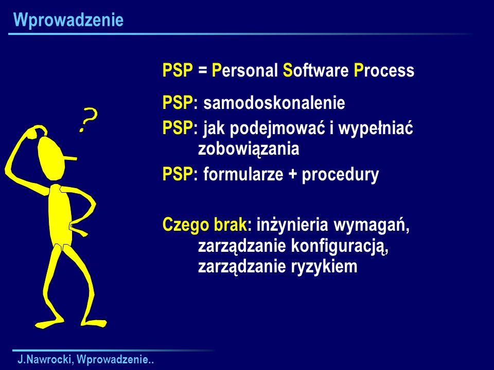 PSP = Personal Software Process PSP: samodoskonalenie