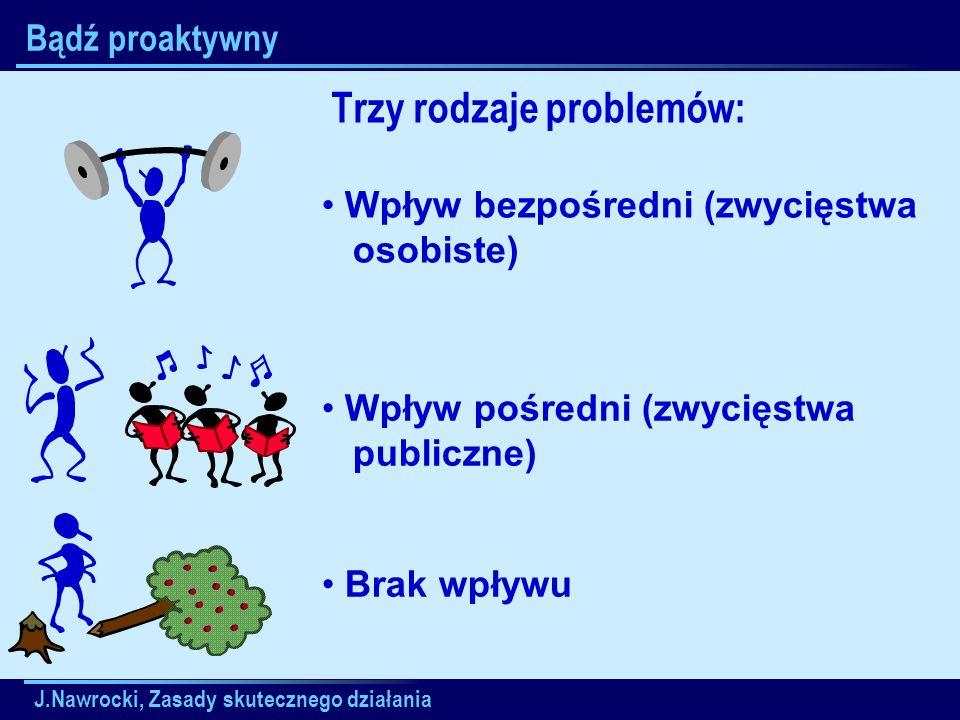 Trzy rodzaje problemów: