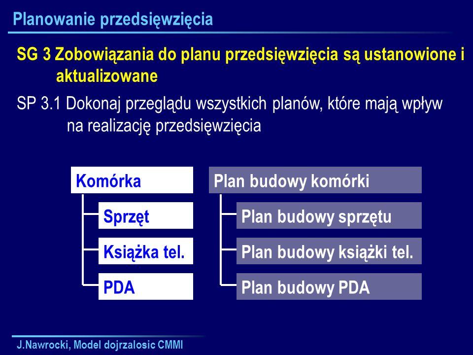 Planowanie przedsięwzięcia