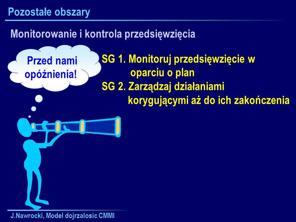 Monitorowanie i kontrola przedsięwzięcia